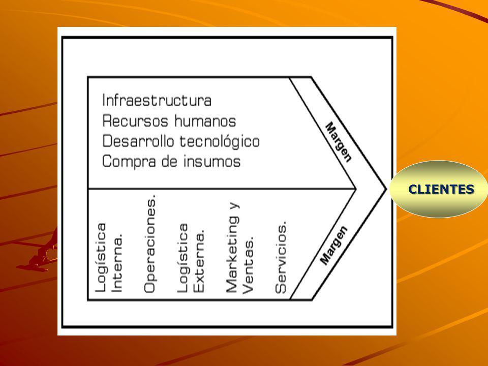 TRIANGULO DE EXITO COMPETENCIAS RELACIONESIMAGEN