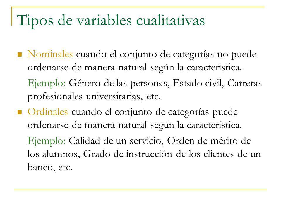 Tipos de variables cualitativas Nominales cuando el conjunto de categorías no puede ordenarse de manera natural según la característica. Ejemplo: Géne