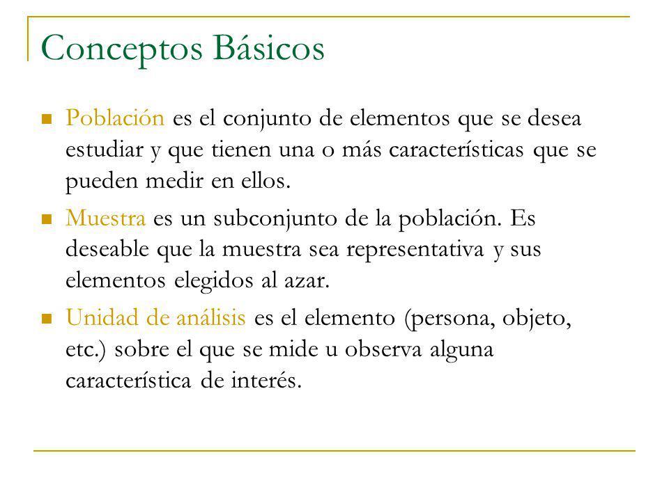 Conceptos Básicos Población es el conjunto de elementos que se desea estudiar y que tienen una o más características que se pueden medir en ellos. Mue