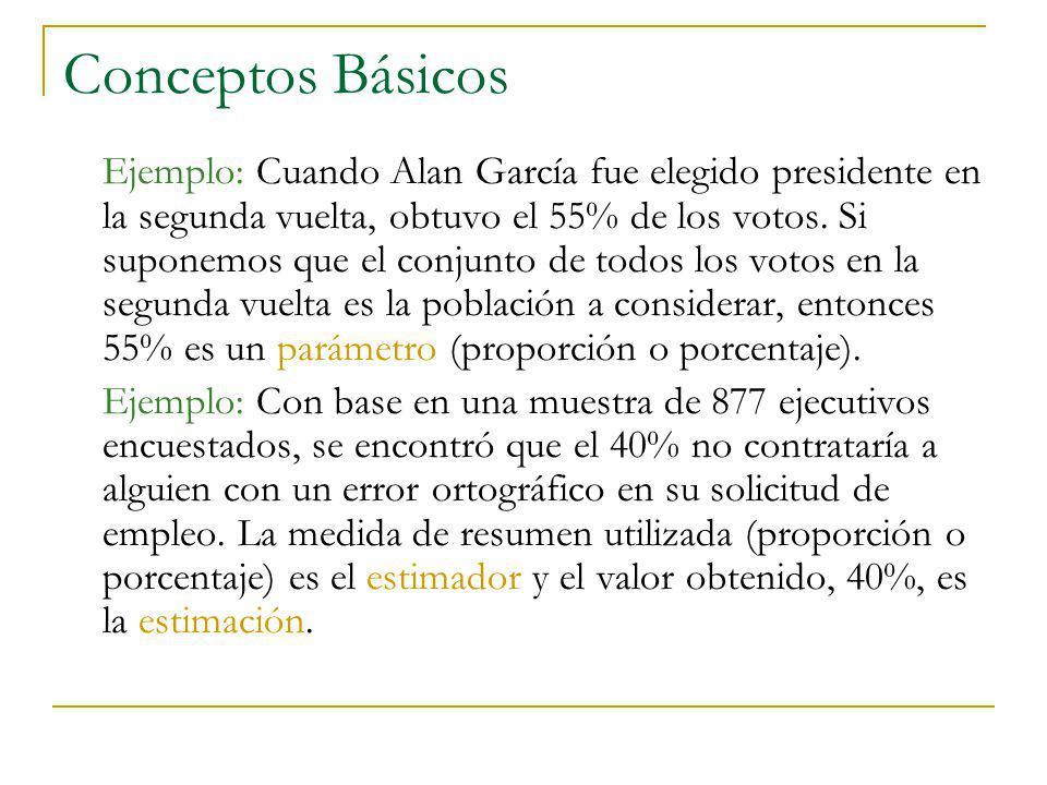 Conceptos Básicos Ejemplo: Cuando Alan García fue elegido presidente en la segunda vuelta, obtuvo el 55% de los votos. Si suponemos que el conjunto de