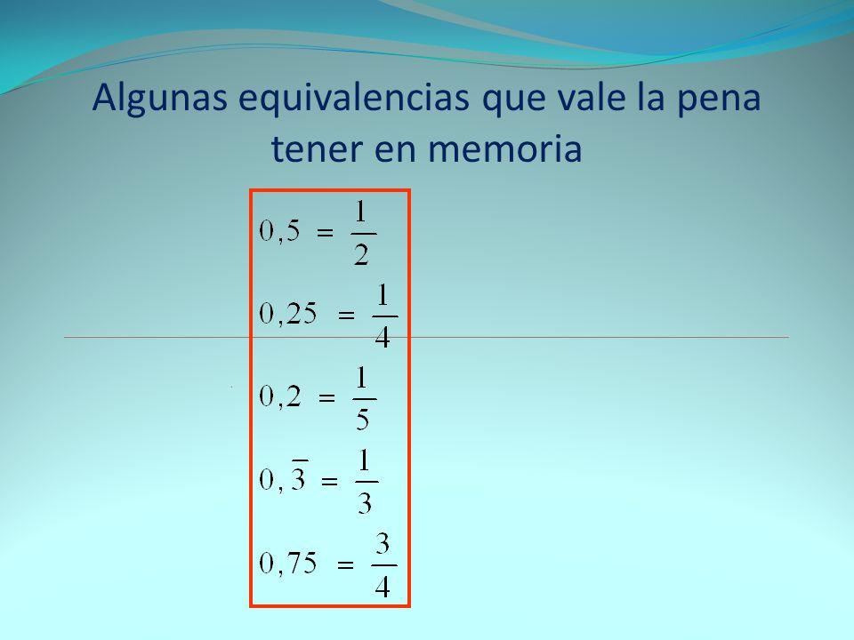 Para resolver ecuaciones exponenciales debemos proceder de la siguiente forma 1.