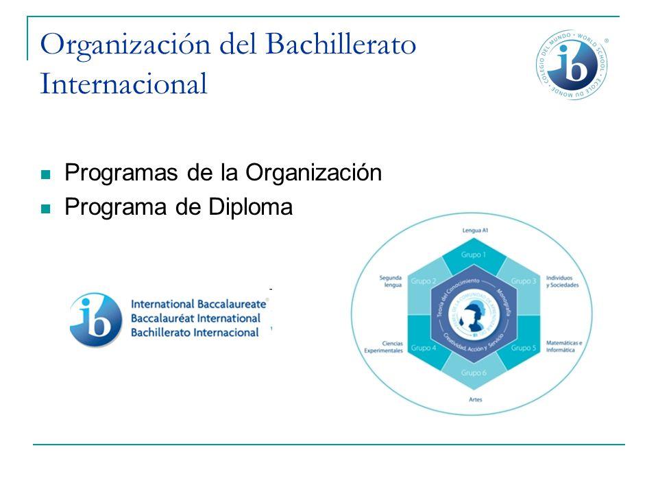 Organización del Bachillerato Internacional Programas de la Organización Programa de Diploma
