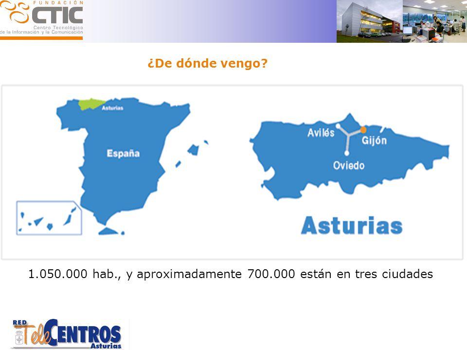 Alfabetización Digital Iniciación a la informática Banca electrónica para empresa.