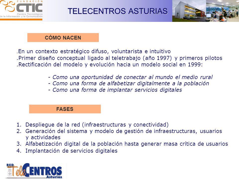 RED DE TELECENTROS DE ASTURIAS 85 centros de acceso público a Internet, distribuidos en todos los municipios asturianos.