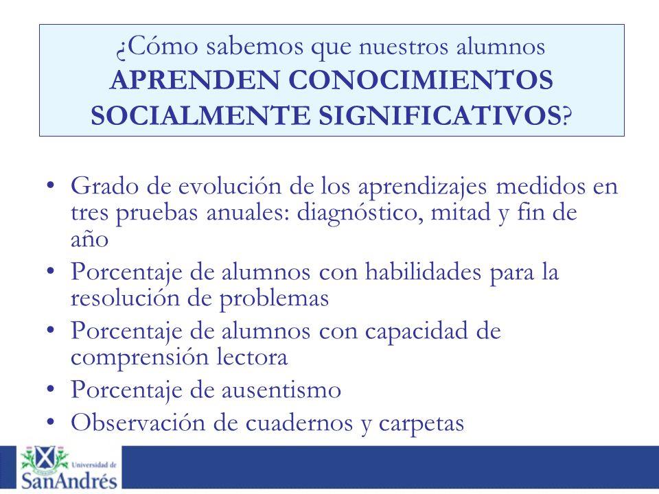 ¿Cómo sabemos que nuestros alumnos APRENDEN CONOCIMIENTOS SOCIALMENTE SIGNIFICATIVOS? Grado de evolución de los aprendizajes medidos en tres pruebas a