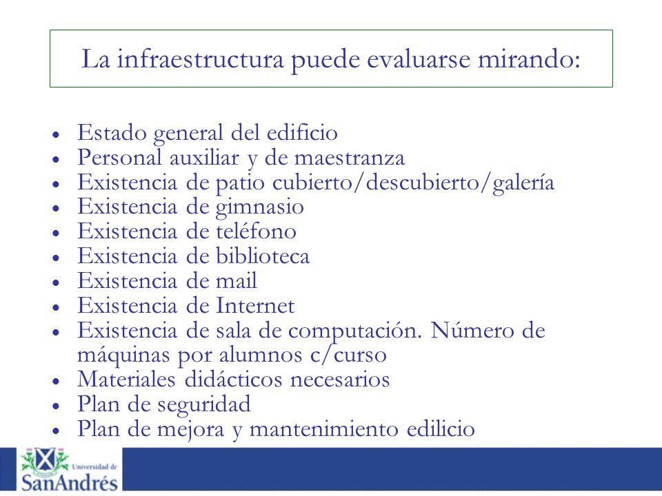 La infraestructura puede evaluarse mirando: Estado general del edificio Personal auxiliar y de maestranza Existencia de patio cubierto/descubierto/gal