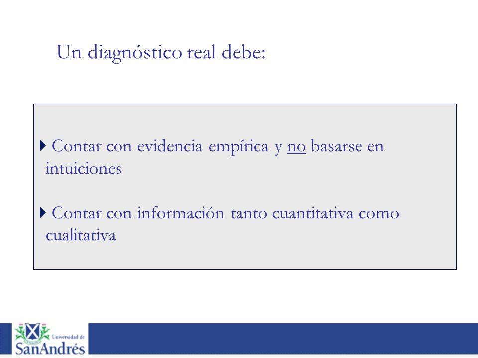 Un diagnóstico real debe: Contar con evidencia empírica y no basarse en intuiciones Contar con información tanto cuantitativa como cualitativa