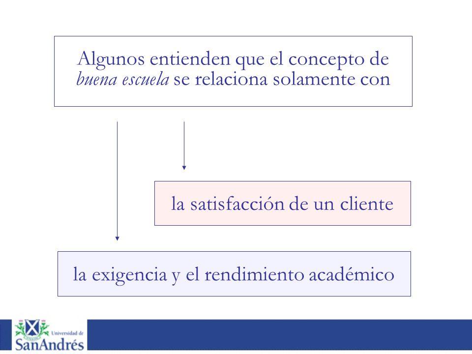 Algunos entienden que el concepto de buena escuela se relaciona solamente con la satisfacción de un cliente la exigencia y el rendimiento académico