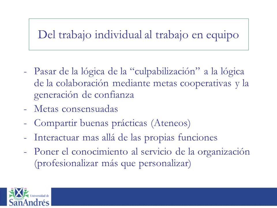 Del trabajo individual al trabajo en equipo -Pasar de la lógica de la culpabilización a la lógica de la colaboración mediante metas cooperativas y la