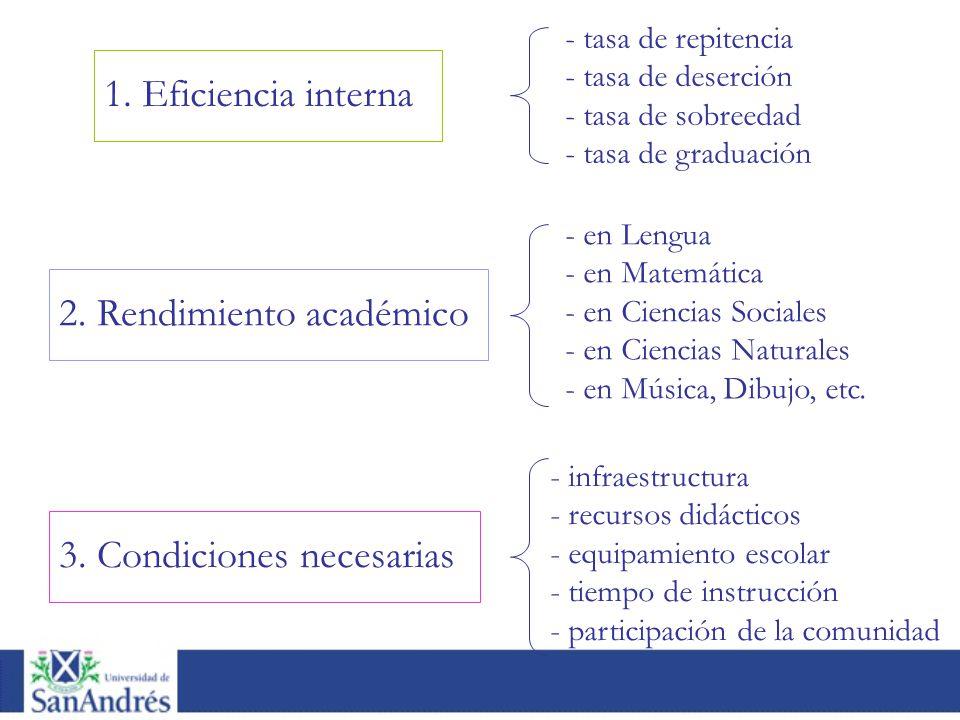 2. Rendimiento académico 1. Eficiencia interna 3. Condiciones necesarias - tasa de repitencia - tasa de deserción - tasa de sobreedad - tasa de gradua