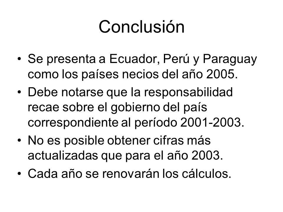 Conclusión Se presenta a Ecuador, Perú y Paraguay como los países necios del año 2005. Debe notarse que la responsabilidad recae sobre el gobierno del