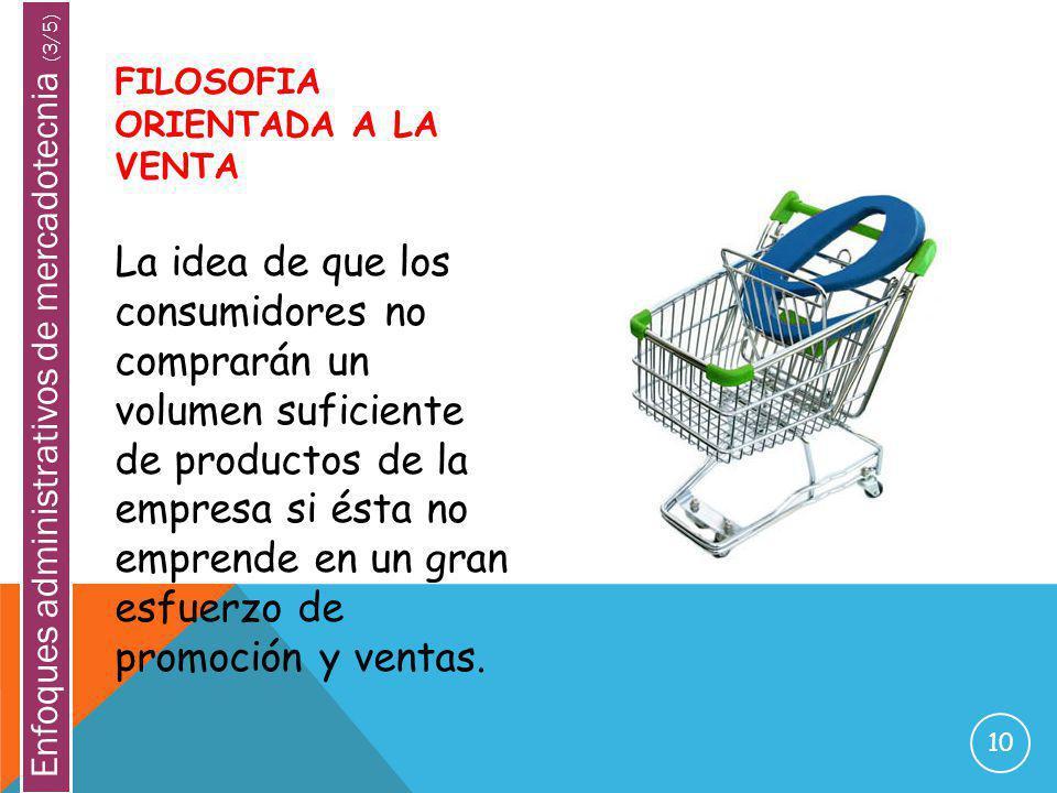10 FILOSOFIA ORIENTADA A LA VENTA La idea de que los consumidores no comprarán un volumen suficiente de productos de la empresa si ésta no emprende en
