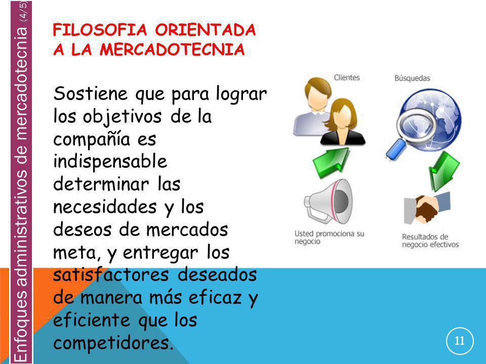 11 FILOSOFIA ORIENTADA A LA MERCADOTECNIA Sostiene que para lograr los objetivos de la compañía es indispensable determinar las necesidades y los dese