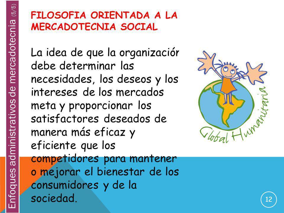 12 FILOSOFIA ORIENTADA A LA MERCADOTECNIA SOCIAL La idea de que la organización debe determinar las necesidades, los deseos y los intereses de los mer