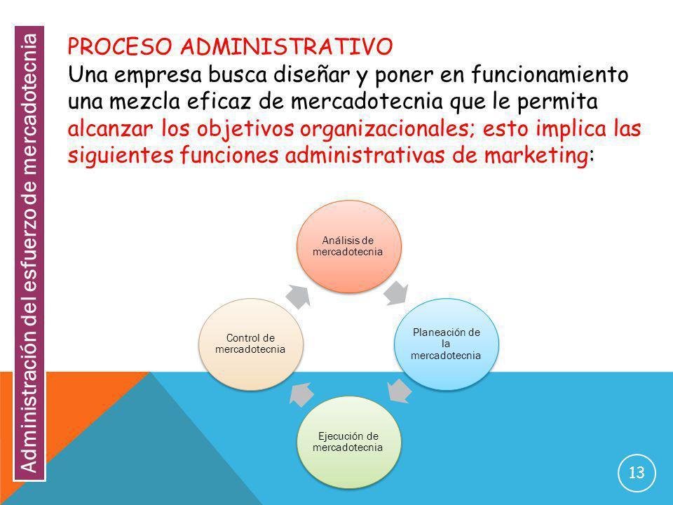 13 Administración del esfuerzo de mercadotecnia PROCESO ADMINISTRATIVO Una empresa busca diseñar y poner en funcionamiento una mezcla eficaz de mercad