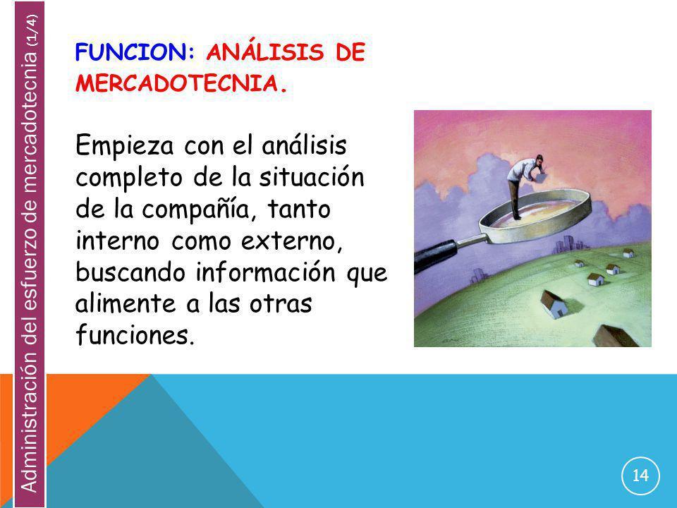 14 FUNCION: ANÁLISIS DE MERCADOTECNIA. Empieza con el análisis completo de la situación de la compañía, tanto interno como externo, buscando informaci