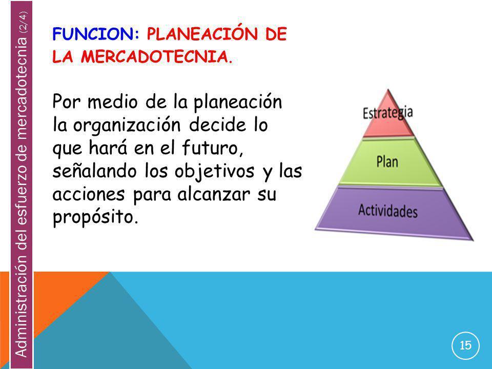 15 FUNCION: PLANEACIÓN DE LA MERCADOTECNIA. Por medio de la planeación la organización decide lo que hará en el futuro, señalando los objetivos y las