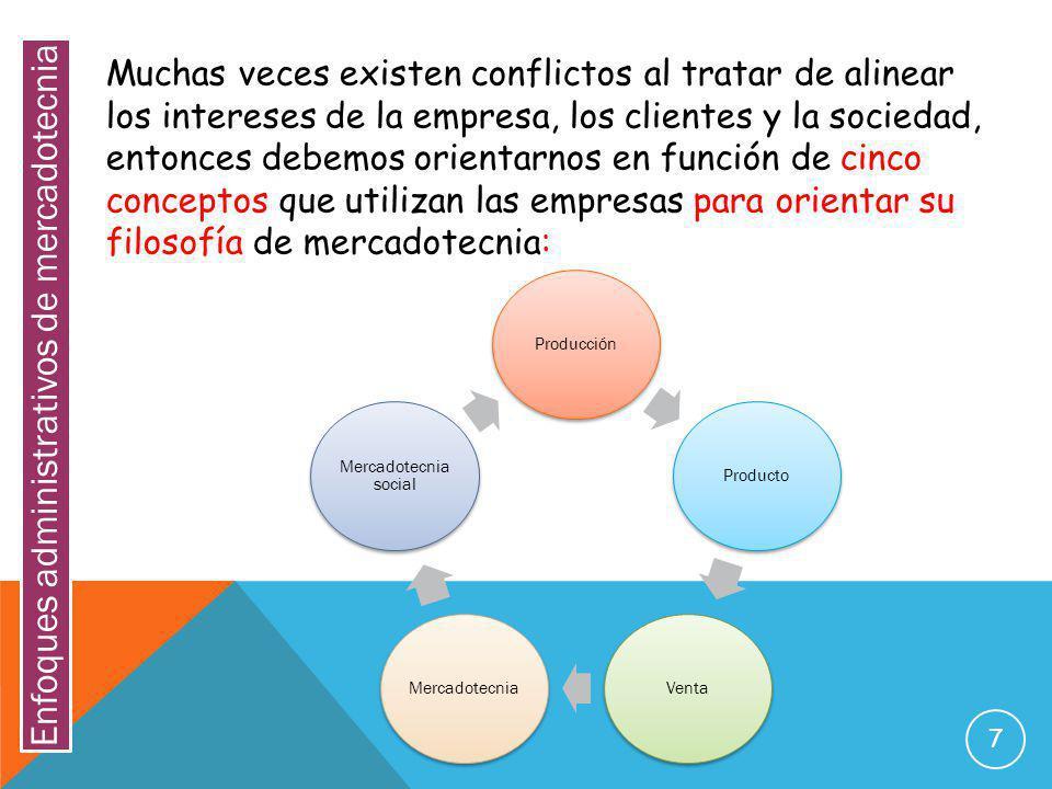 7 Enfoques administrativos de mercadotecnia Muchas veces existen conflictos al tratar de alinear los intereses de la empresa, los clientes y la socied