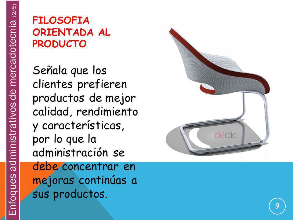 9 FILOSOFIA ORIENTADA AL PRODUCTO Señala que los clientes prefieren productos de mejor calidad, rendimiento y características, por lo que la administr
