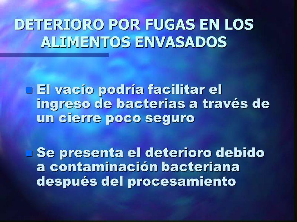 DETERIORO POR FUGAS EN LOS ALIMENTOS ENVASADOS n El vacío podría facilitar el ingreso de bacterias a través de un cierre poco seguro n Se presenta el