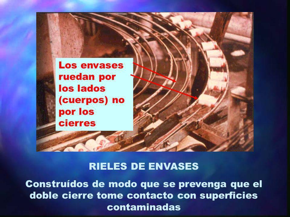 RIELES DE ENVASES Construídos de modo que se prevenga que el doble cierre tome contacto con superficies contaminadas Los envases ruedan por los lados
