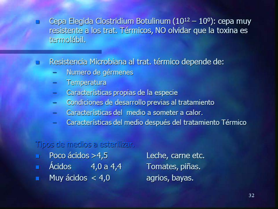 32 n Cepa Elegida Clostridium Botulinum (10 12 – 10 0 ): cepa muy resistente a los trat. Térmicos, NO olvidar que la toxina es termolábil. n Resistenc