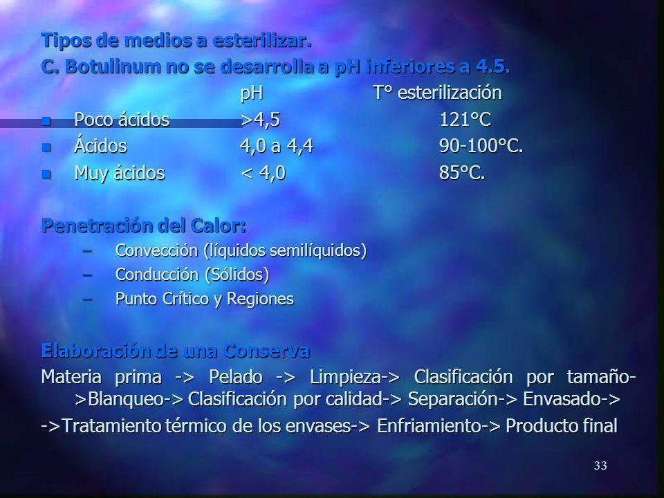 33 Tipos de medios a esterilizar. C. Botulinum no se desarrolla a pH inferiores a 4.5. pHT° esterilización n Poco ácidos>4,5121°C n Ácidos4,0 a 4,490-