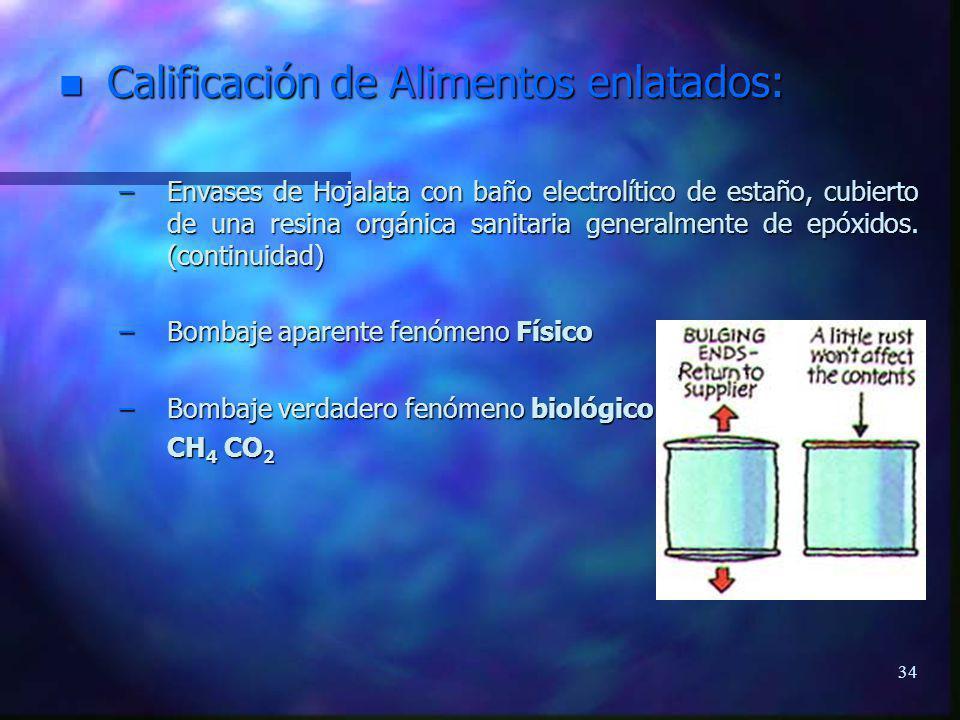 34 n Calificación de Alimentos enlatados: –Envases de Hojalata con baño electrolítico de estaño, cubierto de una resina orgánica sanitaria generalment