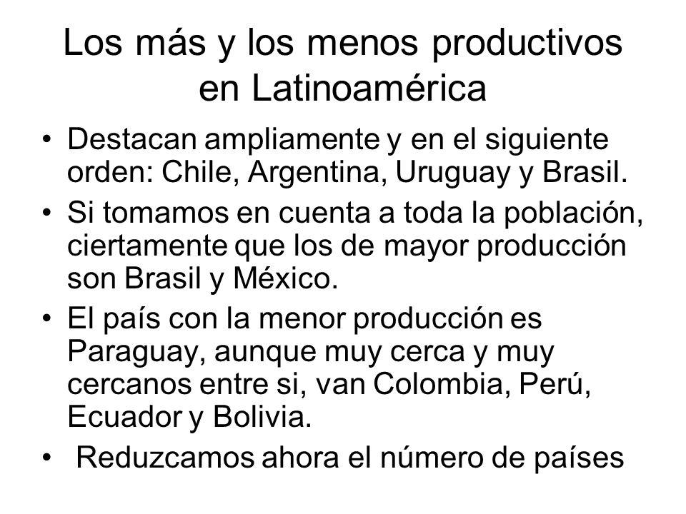 Los más y los menos productivos en Latinoamérica Destacan ampliamente y en el siguiente orden: Chile, Argentina, Uruguay y Brasil. Si tomamos en cuent