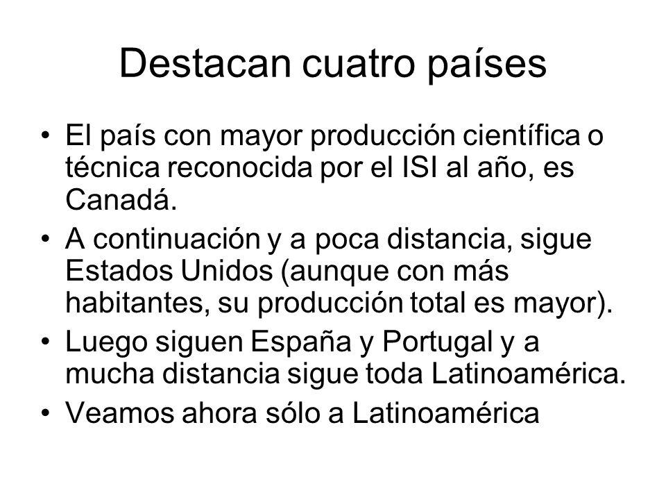 Destacan cuatro países El país con mayor producción científica o técnica reconocida por el ISI al año, es Canadá. A continuación y a poca distancia, s