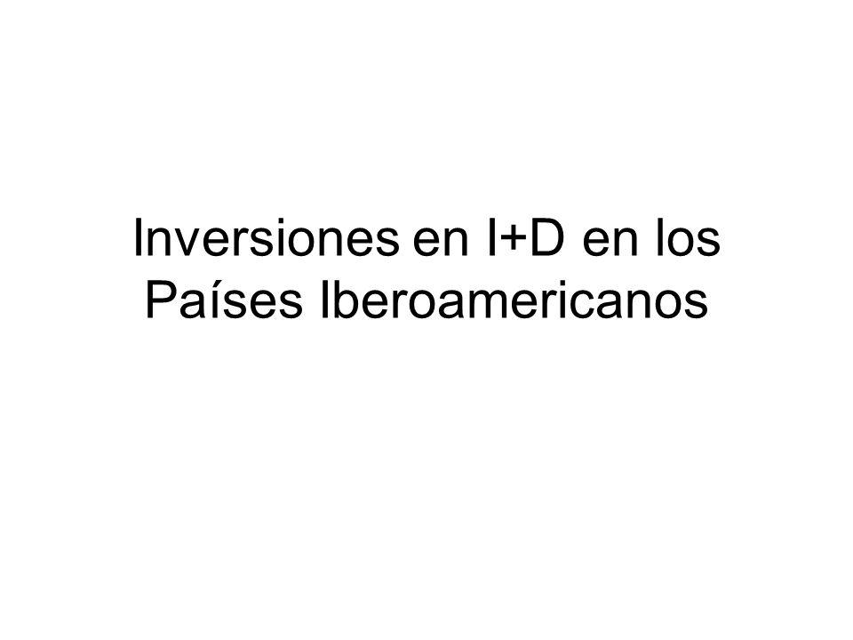 Inversiones en I+D en los Países Iberoamericanos