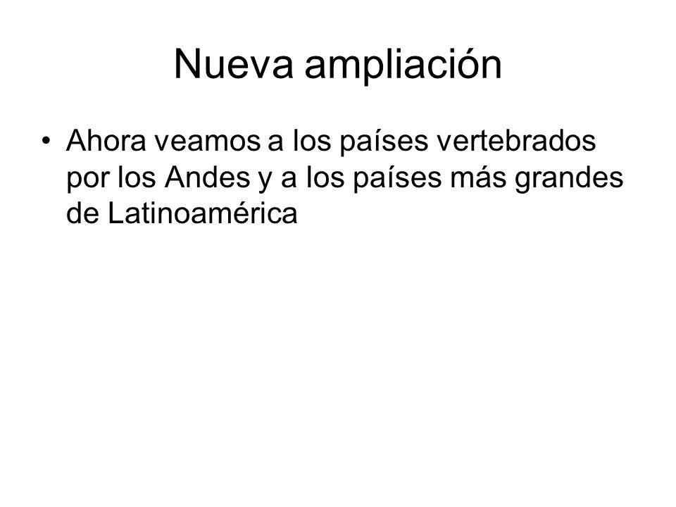 Nueva ampliación Ahora veamos a los países vertebrados por los Andes y a los países más grandes de Latinoamérica