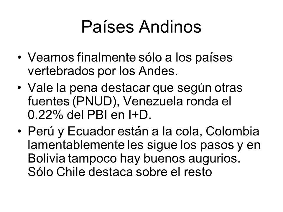 Países Andinos Veamos finalmente sólo a los países vertebrados por los Andes. Vale la pena destacar que según otras fuentes (PNUD), Venezuela ronda el