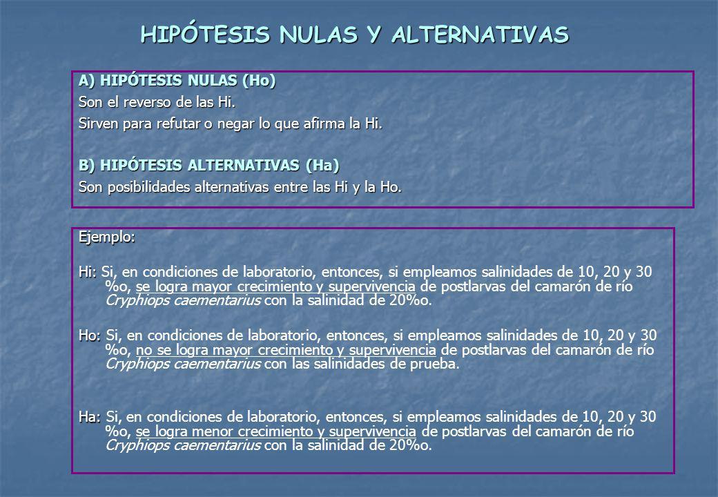HIPÓTESIS NULAS Y ALTERNATIVAS A) HIPÓTESIS NULAS (Ho) Son el reverso de las Hi.