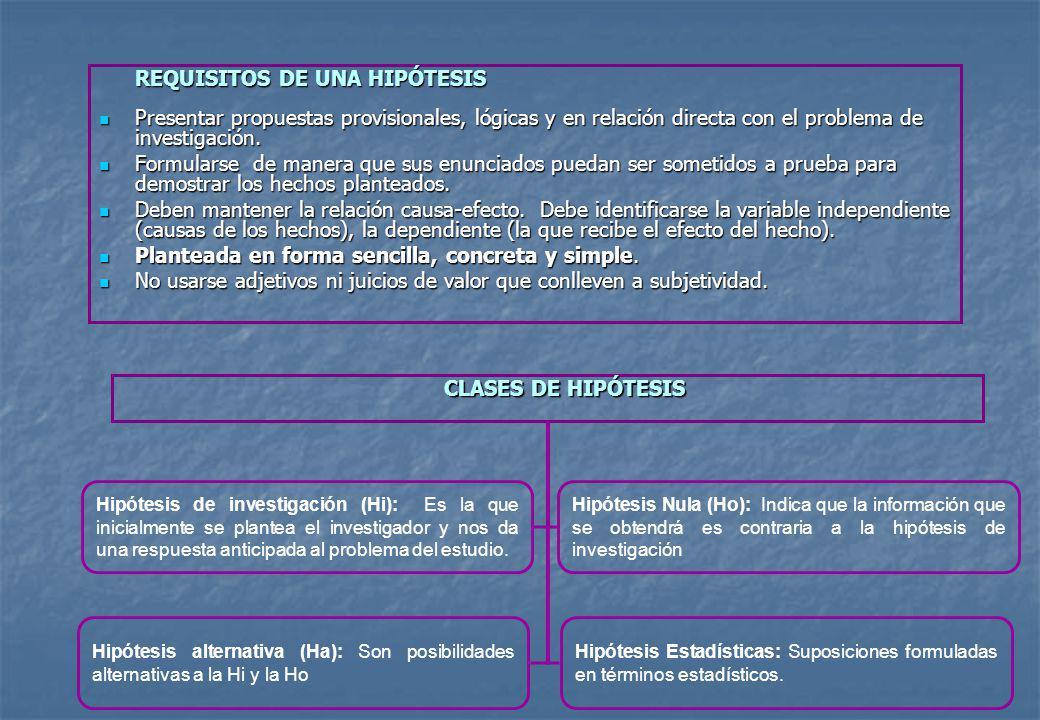 REQUISITOS DE UNA HIPÓTESIS Presentar propuestas provisionales, lógicas y en relación directa con el problema de investigación.