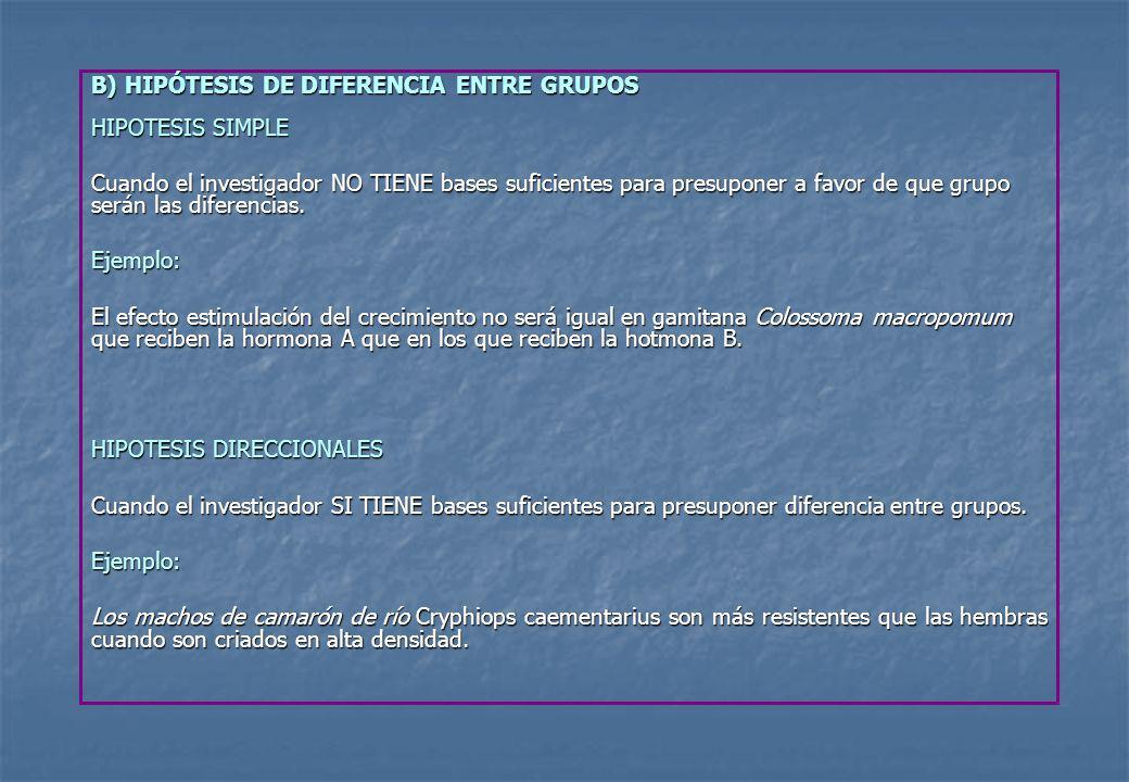 B) HIPÓTESIS DE DIFERENCIA ENTRE GRUPOS HIPOTESIS SIMPLE Cuando el investigador NO TIENE bases suficientes para presuponer a favor de que grupo serán las diferencias.
