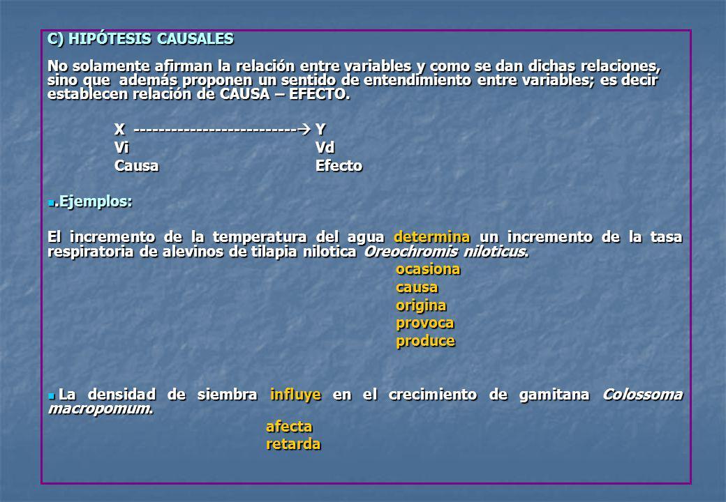 C) HIPÓTESIS CAUSALES No solamente afirman la relación entre variables y como se dan dichas relaciones, sino que además proponen un sentido de entendimiento entre variables; es decir establecen relación de CAUSA – EFECTO.