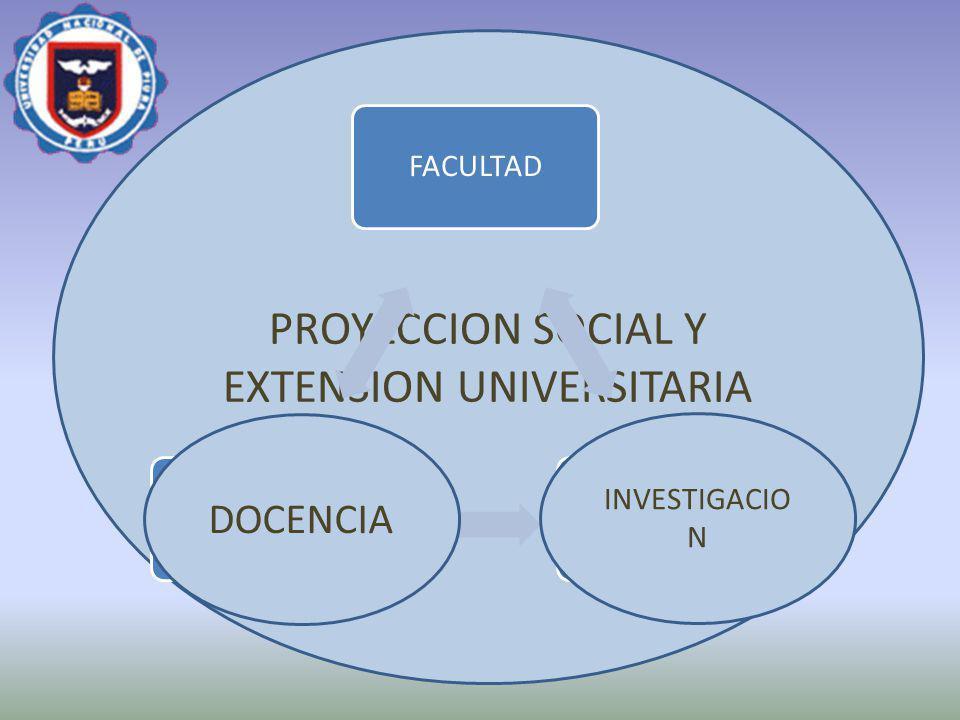 PROYECCION SOCIAL Y EXTENSION UNIVERSITARIA FACULTADDEPARTAMENTOESCUELA INVESTIGACIO N DOCENCIA