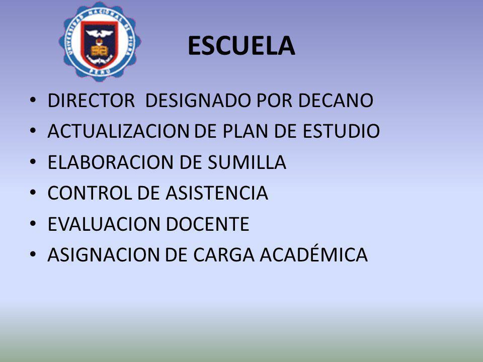 ESCUELA DIRECTOR DESIGNADO POR DECANO ACTUALIZACION DE PLAN DE ESTUDIO ELABORACION DE SUMILLA CONTROL DE ASISTENCIA EVALUACION DOCENTE ASIGNACION DE C