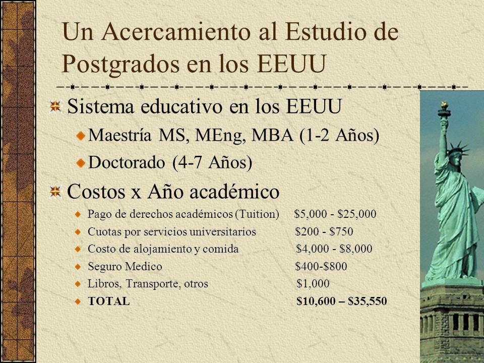 Un Acercamiento al Estudio de Postgrados en los EEUU Sistema educativo en los EEUU Maestría MS, MEng, MBA (1-2 Años) Doctorado (4-7 Años) Costos x Año académico Pago de derechos académicos (Tuition) $5,000 - $25,000 Cuotas por servicios universitarios $200 - $750 Costo de alojamiento y comida $4,000 - $8,000 Seguro Medico $400-$800 Libros, Transporte, otros $1,000 TOTAL $10,600 – $35,550