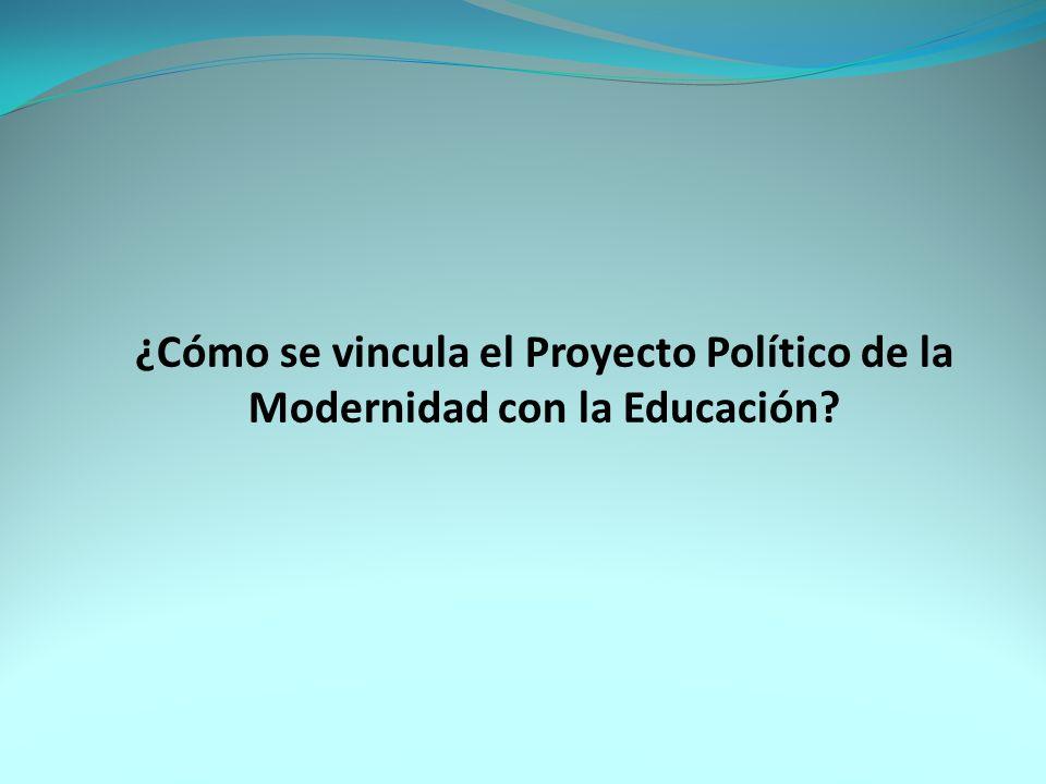 ¿Cómo se vincula el Proyecto Político de la Modernidad con la Educación?
