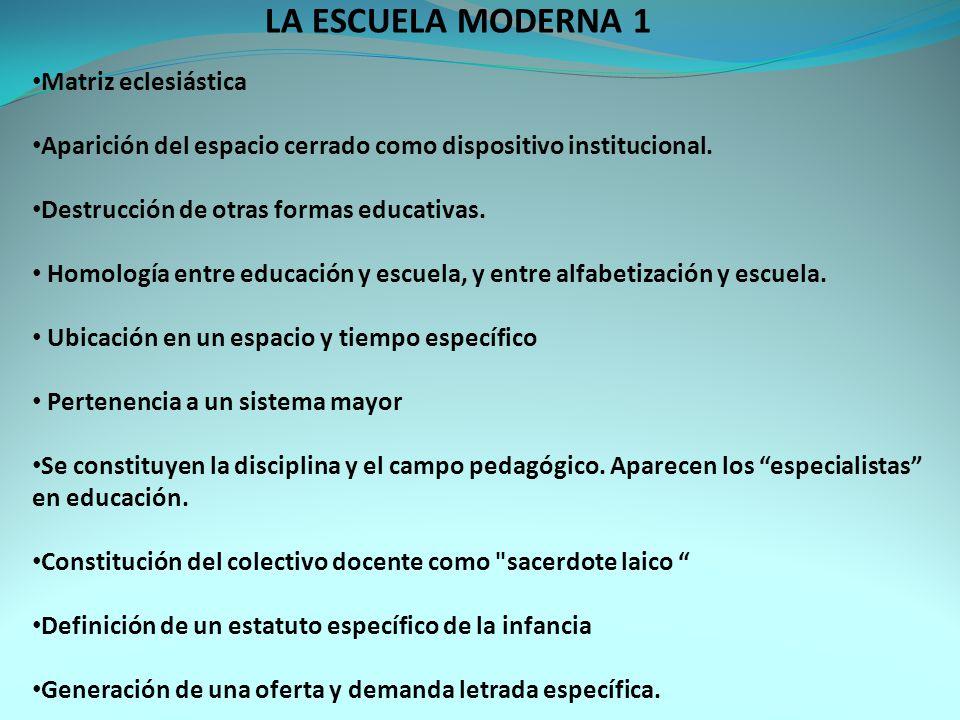 Matriz eclesiástica Aparición del espacio cerrado como dispositivo institucional.