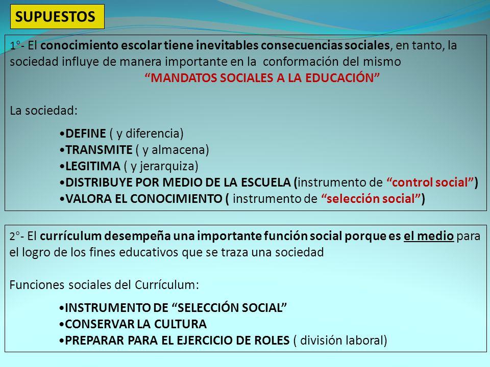 SUPUESTOS 1°- El conocimiento escolar tiene inevitables consecuencias sociales, en tanto, la sociedad influye de manera importante en la conformación del mismo MANDATOS SOCIALES A LA EDUCACIÓN La sociedad: DEFINE ( y diferencia) TRANSMITE ( y almacena) LEGITIMA ( y jerarquiza) DISTRIBUYE POR MEDIO DE LA ESCUELA (instrumento de control social) VALORA EL CONOCIMIENTO ( instrumento de selección social) 2°- El currículum desempeña una importante función social porque es el medio para el logro de los fines educativos que se traza una sociedad Funciones sociales del Currículum: INSTRUMENTO DE SELECCIÓN SOCIAL CONSERVAR LA CULTURA PREPARAR PARA EL EJERCICIO DE ROLES ( división laboral)