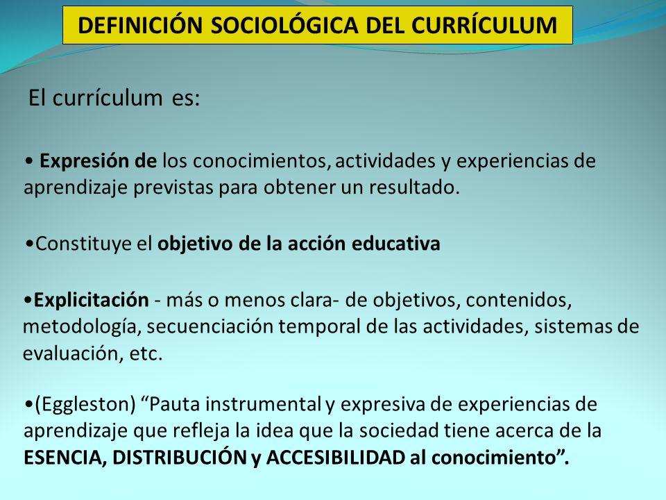 DEFINICIÓN SOCIOLÓGICA DEL CURRÍCULUM Expresión de los conocimientos, actividades y experiencias de aprendizaje previstas para obtener un resultado.