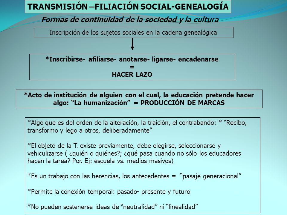 TRANSMISIÓN –FILIACIÓN SOCIAL-GENEALOGÍA Formas de continuidad de la sociedad y la cultura Inscripción de los sujetos sociales en la cadena genealógica *Inscribirse- afiliarse- anotarse- ligarse- encadenarse = HACER LAZO *Acto de institución de alguien con el cual, la educación pretende hacer algo: La humanización = PRODUCCIÓN DE MARCAS *Algo que es del orden de la alteración, la traición, el contrabando: * Recibo, transformo y lego a otros, deliberadamente *El objeto de la T.