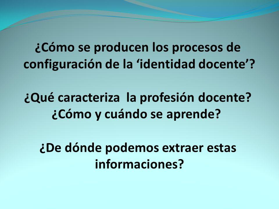 ¿Cómo se producen los procesos de configuración de la identidad docente.