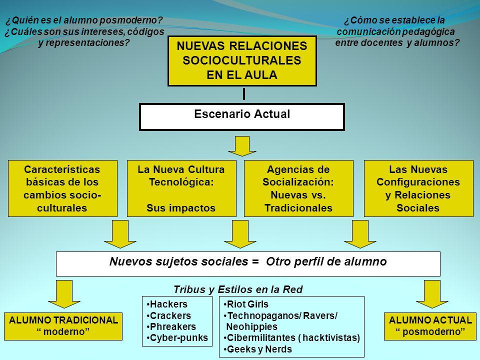 NUEVAS RELACIONES SOCIOCULTURALES EN EL AULA ¿Quién es el alumno posmoderno.