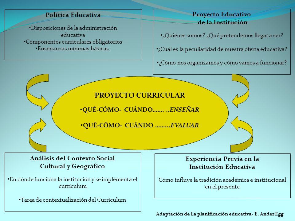 Proyecto Educativo de la Institución ¿Quiénes somos.