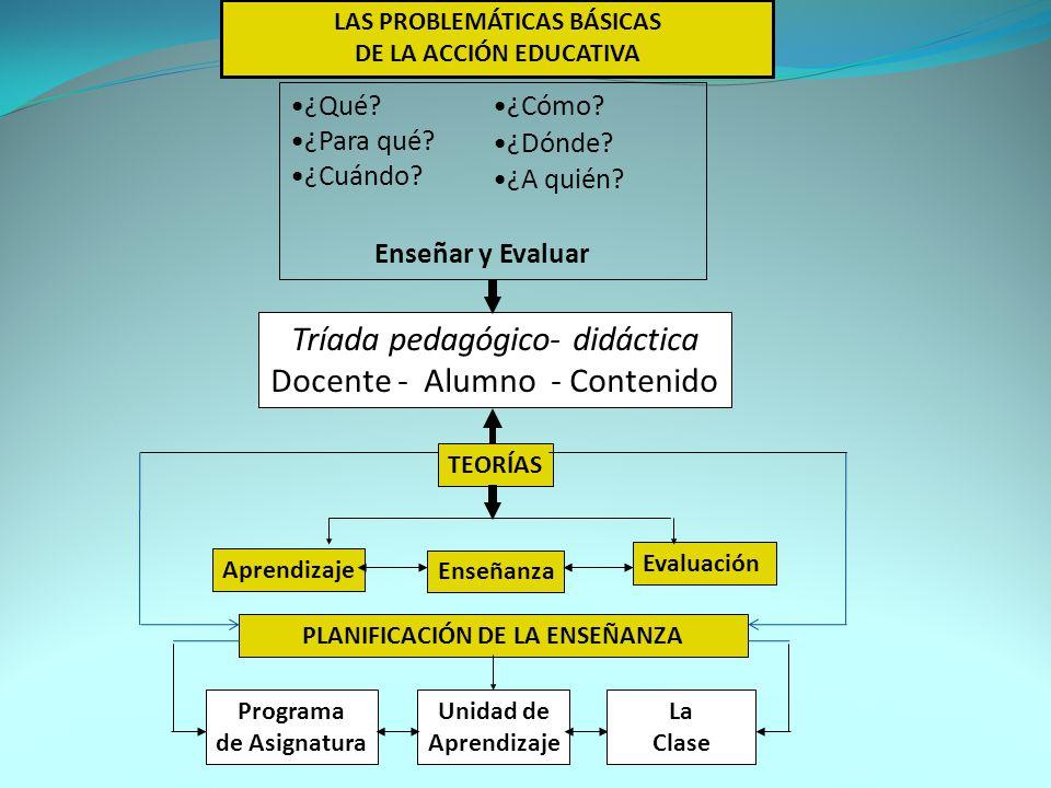 LAS PROBLEMÁTICAS BÁSICAS DE LA ACCIÓN EDUCATIVA ¿Qué.