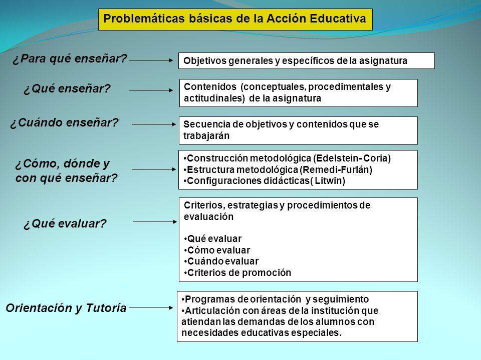 Problemáticas básicas de la Acción Educativa ¿Para qué enseñar.